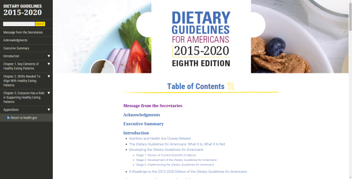 screencapture-health-gov-dietaryguidelines-2015-guidelines-1452284400927